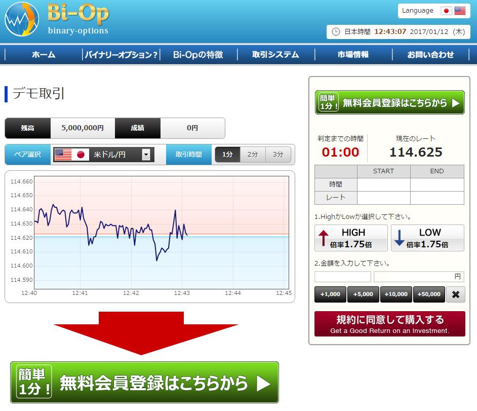 バイオプデモトレード500円