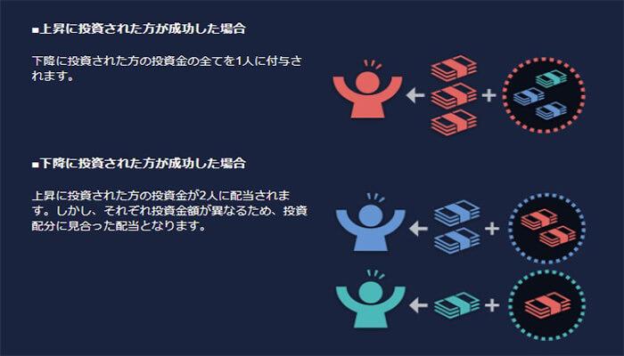 シェアトレード解説4
